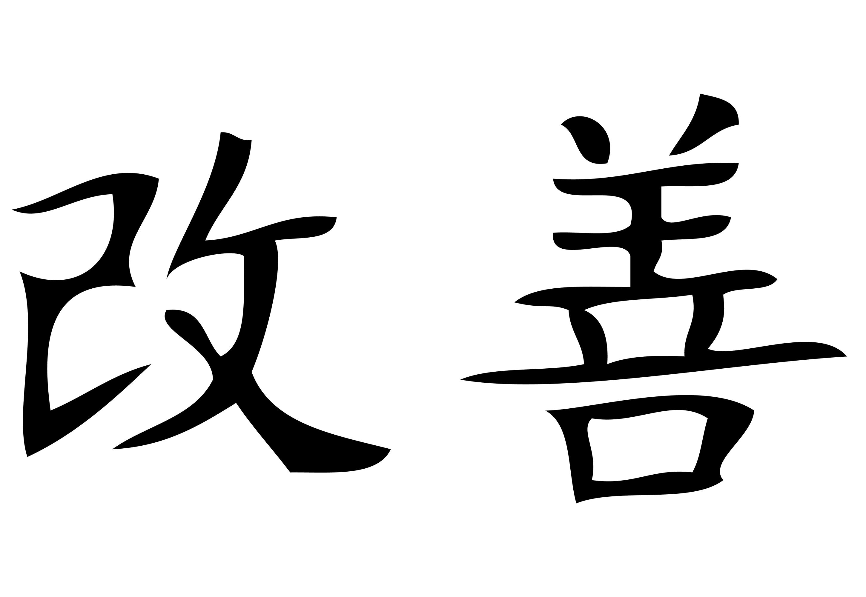 Kaizen and Gemba Training